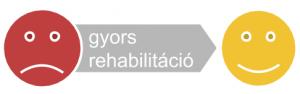 medical fitness hatásai 1. - gyors rehabilitáció